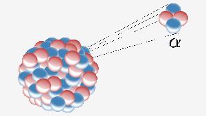 عنصر هلیم (He - Helium)