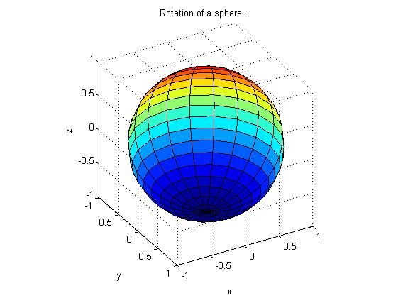 مثال متلب : نمایش انیمیشن از یک کره (sphere)