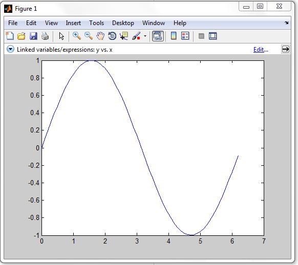 به روز شدن شکل رسم شده (به صورت خودکار)، هنگام تغییر یافتن مقادیر متغیر رسم شده در شکل، در ادامه اجرای برنامه، با دستور linkdata در متلب