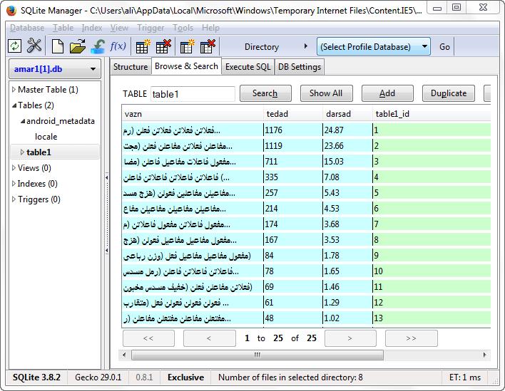 نصب پلاگین SQLite Manager برای مرورگر اینترنت Firefox ، برای مشاهده و کار با پایگاه داده SQLite و یا ساختن یک پایگاه داده SQLite جدید