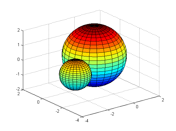 کد متلب (MATLAB) : مثال شماره 1