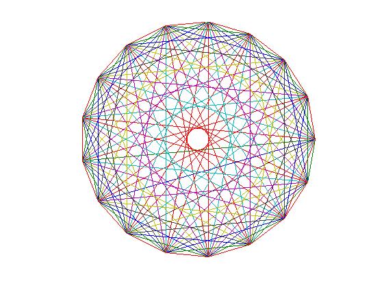 کد متلب (MATLAB) : مثال شماره 19