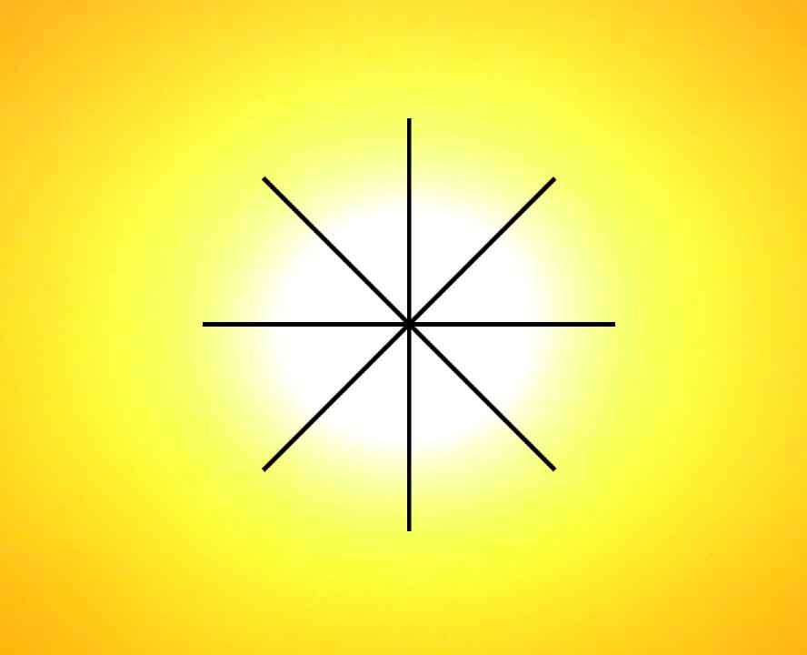 رسم هیستوگرام زاویه ای (Angle histogram) با دستور rose در متلب
