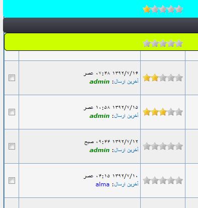 تعیین نحوه چیدمان عناصر صفحه بر روی یکدیگر، با مشخصه z-index در CSS