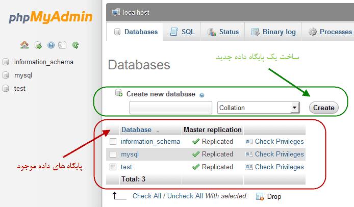 داشتن phpMyAdmin بر روی کامپیوترتان ، با نرم افزار wampserver یا نرم افزار easyphp