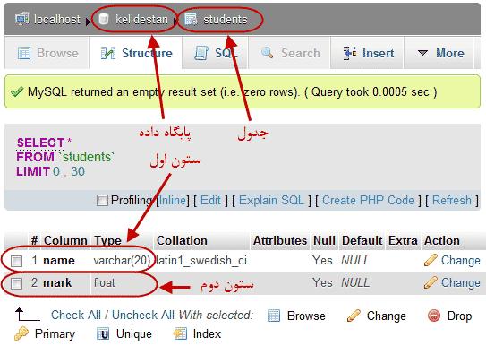 کدنویسی PHP برای ساخت یک جدول (table) برای یک پایگاه داده