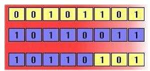 الگوریتم ژنتیک (GA-Genetic Algorithm)