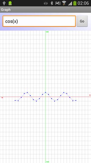 پروژه اندروید : رسم نمودار دو بعدی (2D Graph) بر اساس تابع تعیین شده توسط کاربر