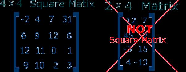 ماتریس مربعی (Square Matrix) و ماتریس غیر مربعی